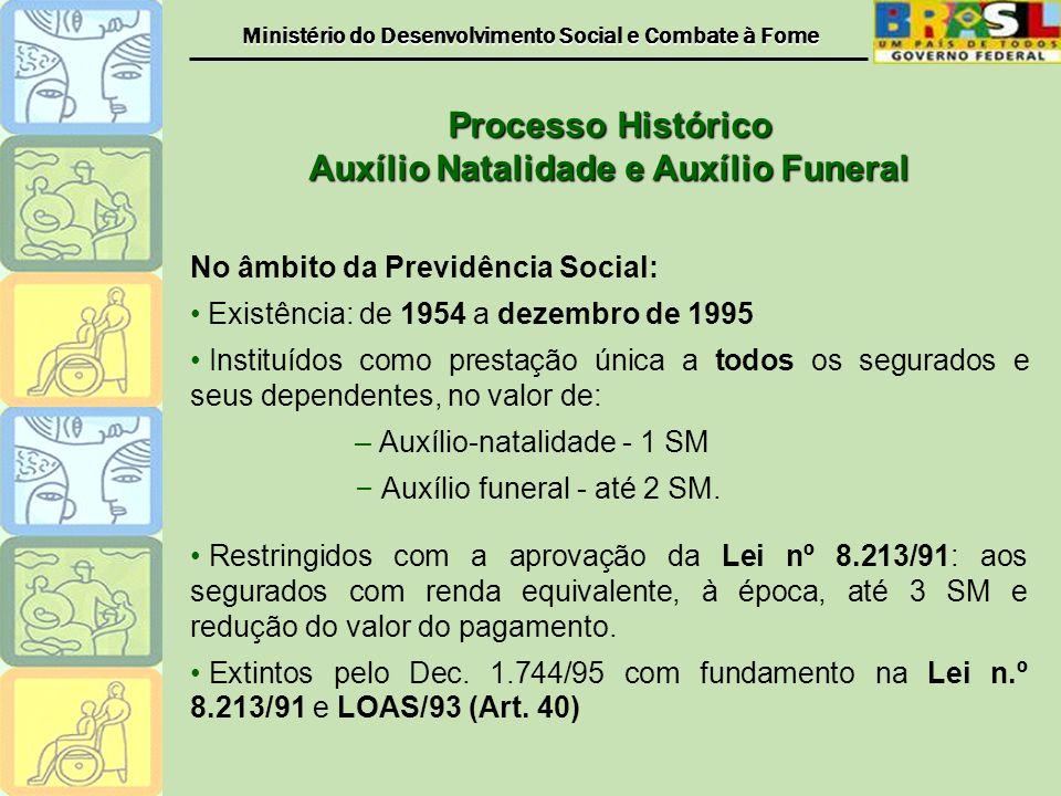 Auxílio Natalidade e Auxílio Funeral