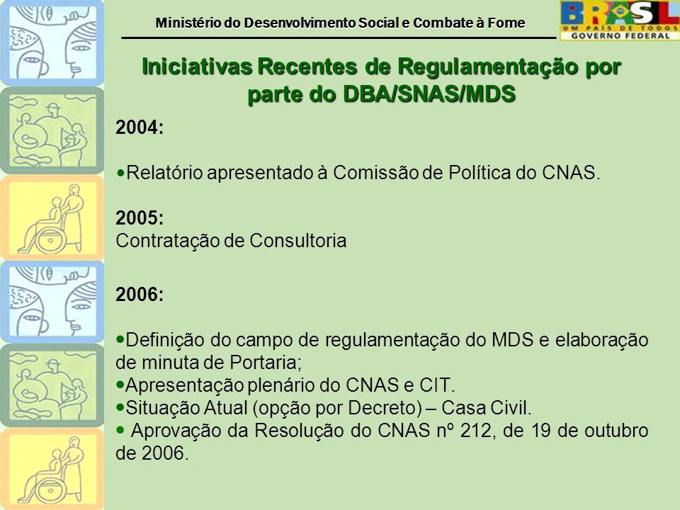 Iniciativas Recentes de Regulamentação por parte do DBA/SNAS/MDS