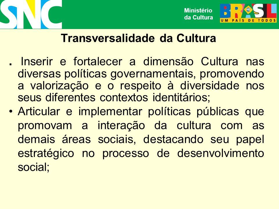 Transversalidade da Cultura