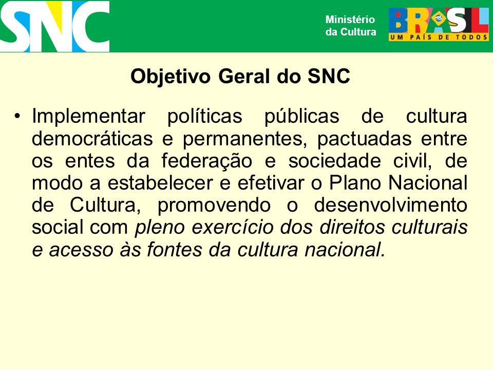 Ministério da Cultura. Objetivo Geral do SNC.