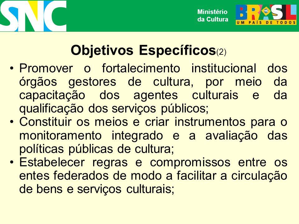 Objetivos Específicos(2)