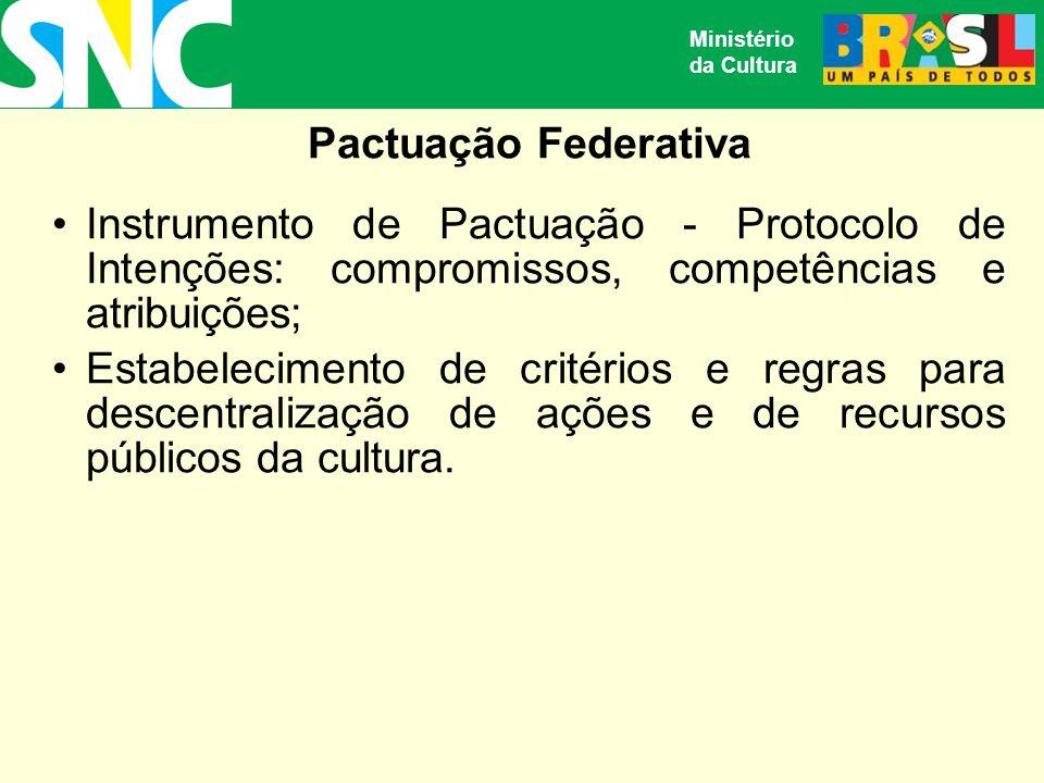 Ministério da Cultura. Pactuação Federativa. Instrumento de Pactuação - Protocolo de Intenções: compromissos, competências e atribuições;