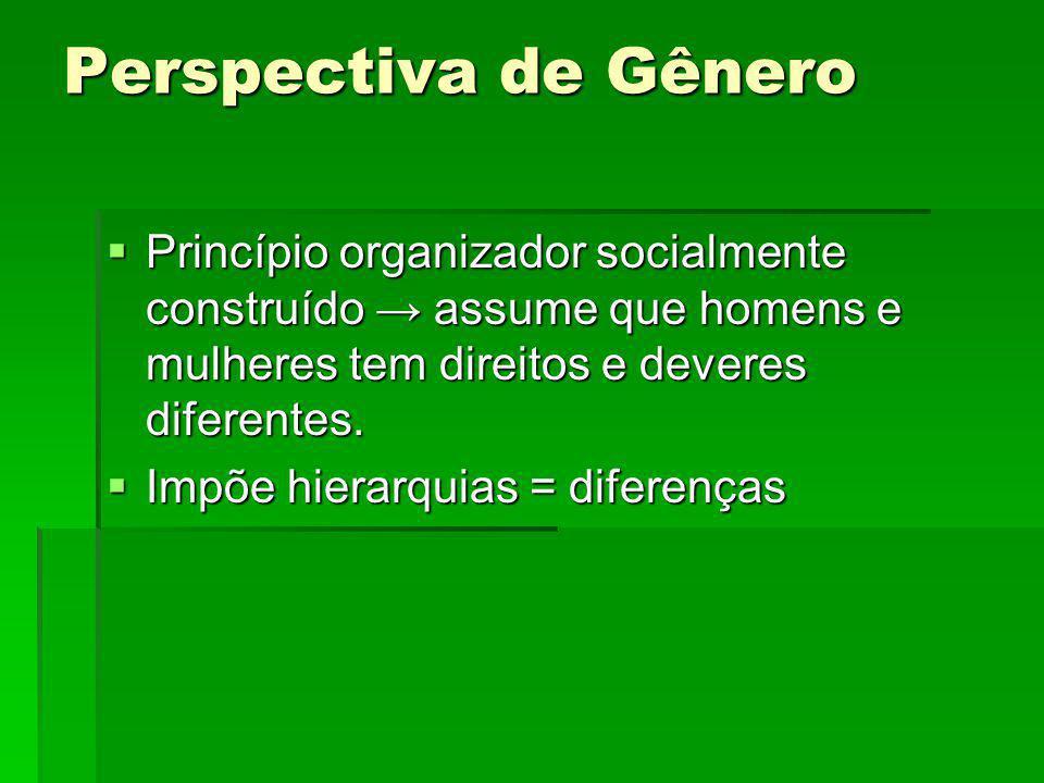 Perspectiva de Gênero Princípio organizador socialmente construído → assume que homens e mulheres tem direitos e deveres diferentes.