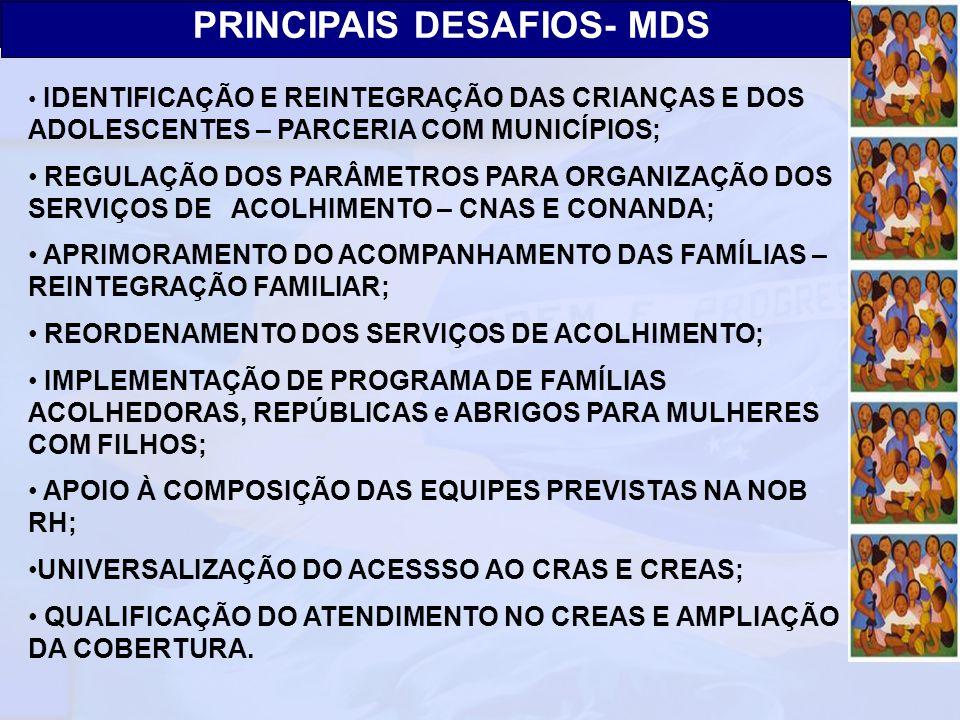 PRINCIPAIS DESAFIOS- MDS