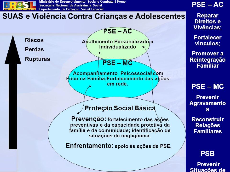 SUAS e Violência Contra Crianças e Adolescentes