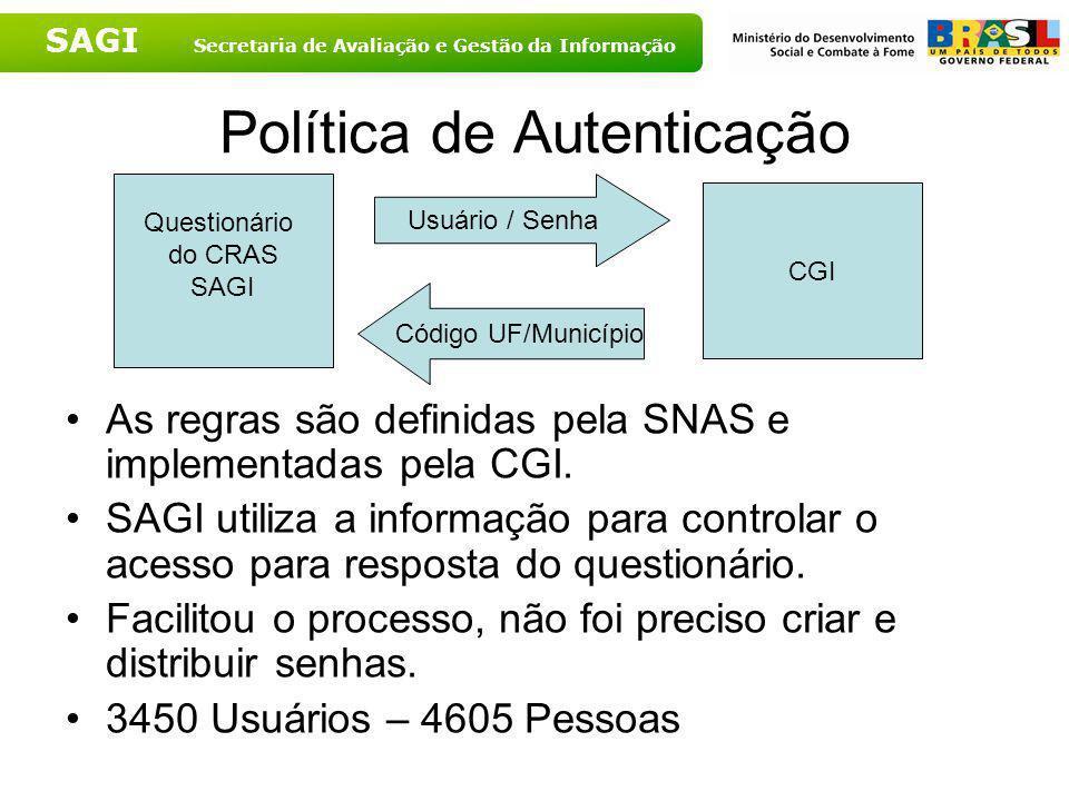 Política de Autenticação