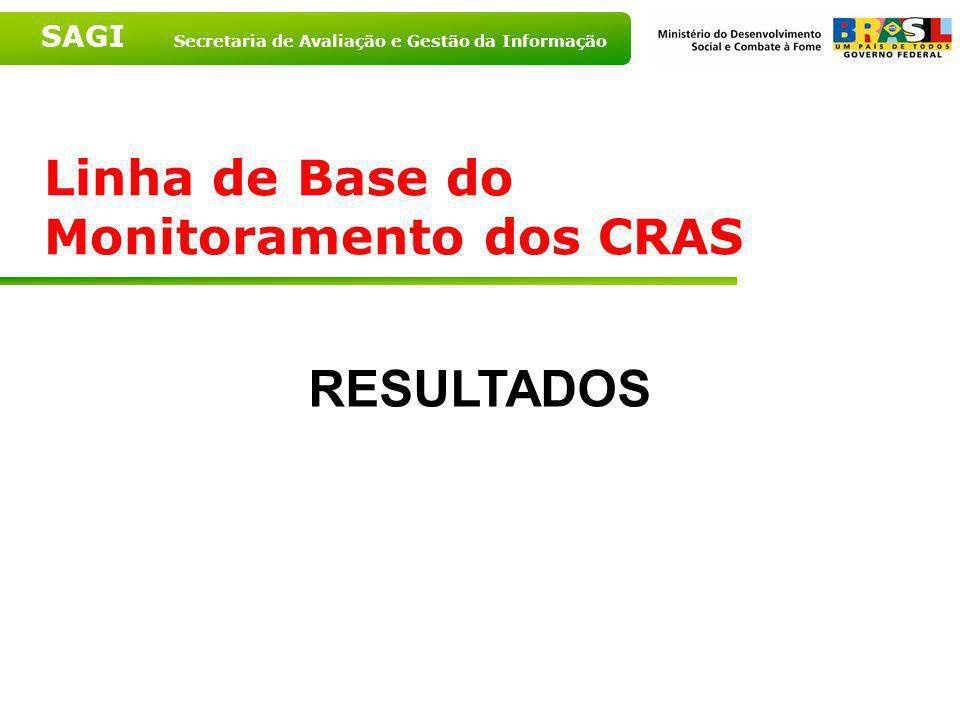 Linha de Base do Monitoramento dos CRAS