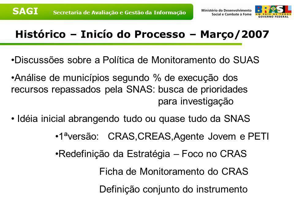 Histórico – Inicío do Processo – Março/2007