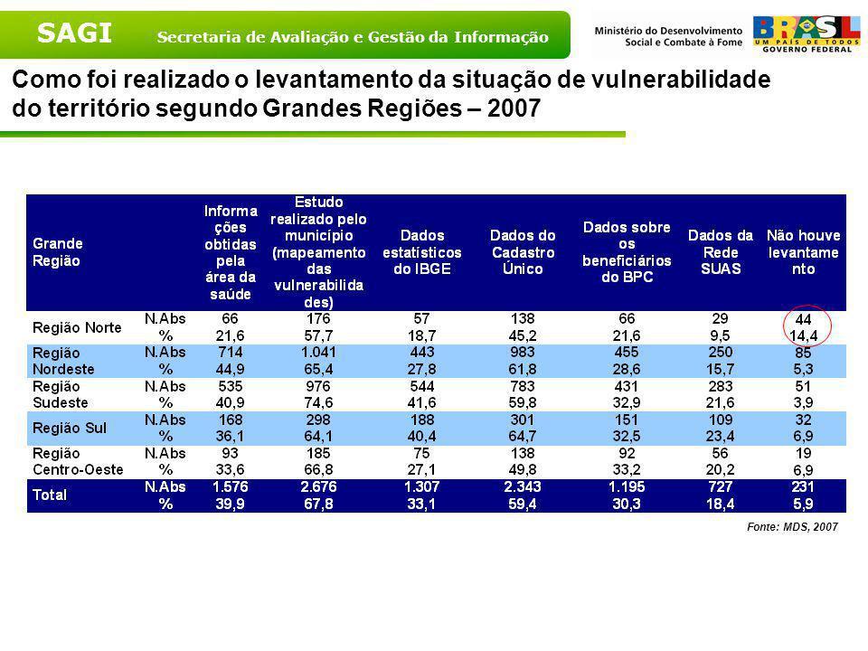 Como foi realizado o levantamento da situação de vulnerabilidade do território segundo Grandes Regiões – 2007