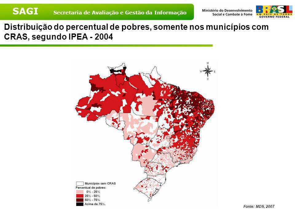 Distribuição do percentual de pobres, somente nos municípios com CRAS, segundo IPEA - 2004