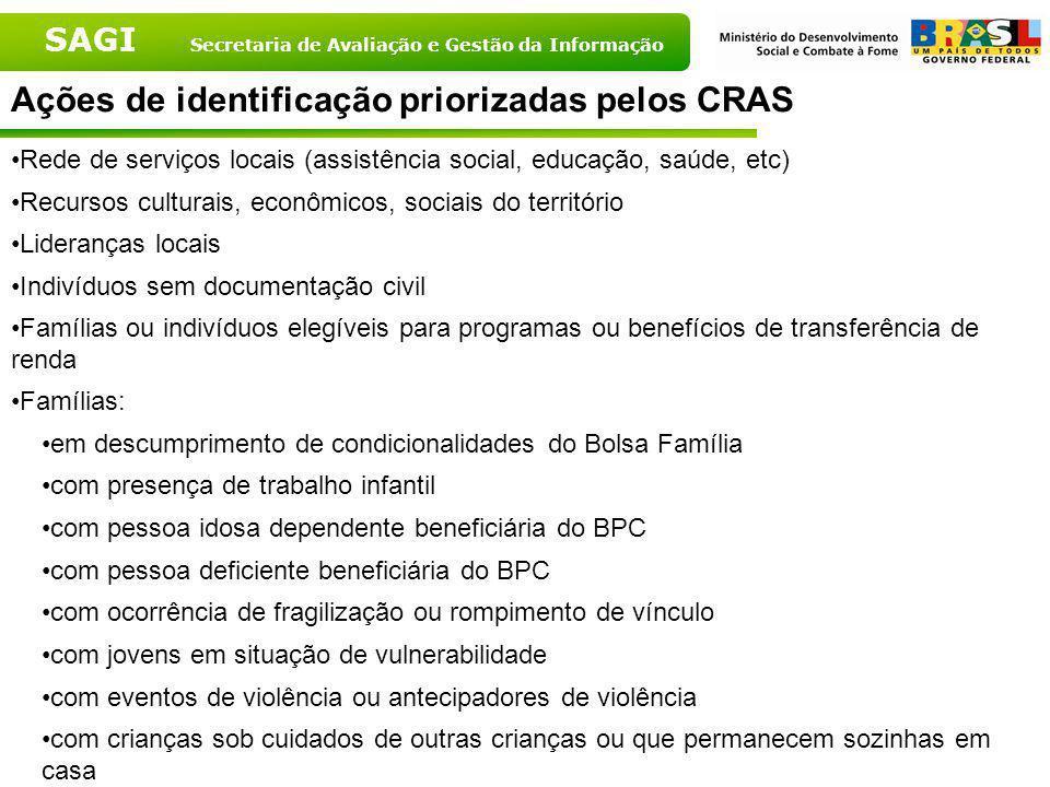 Ações de identificação priorizadas pelos CRAS