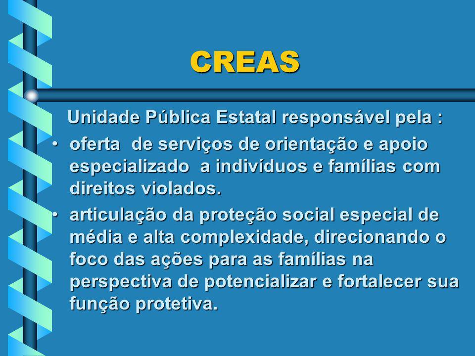 CREAS Unidade Pública Estatal responsável pela :