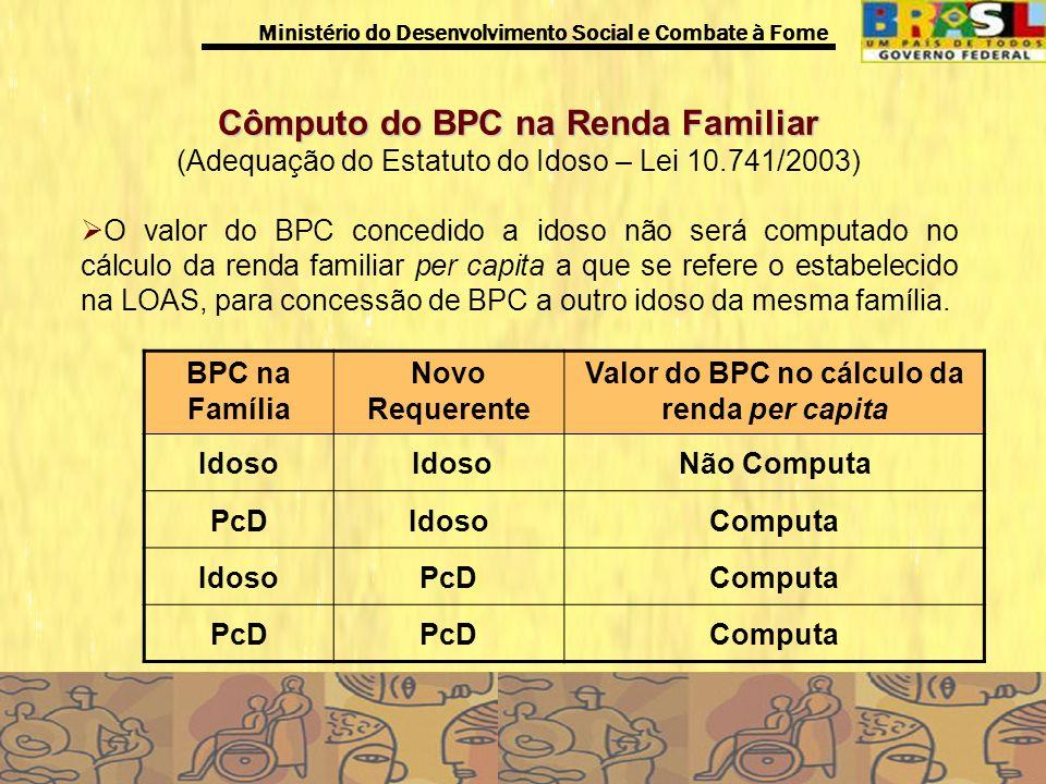 Cômputo do BPC na Renda Familiar