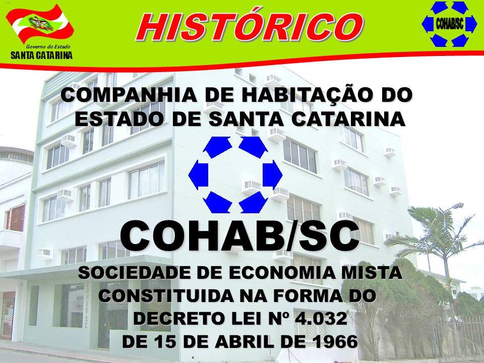 COHAB/SC HISTÓRICO COHAB/SC COMPANHIA DE HABITAÇÃO DO