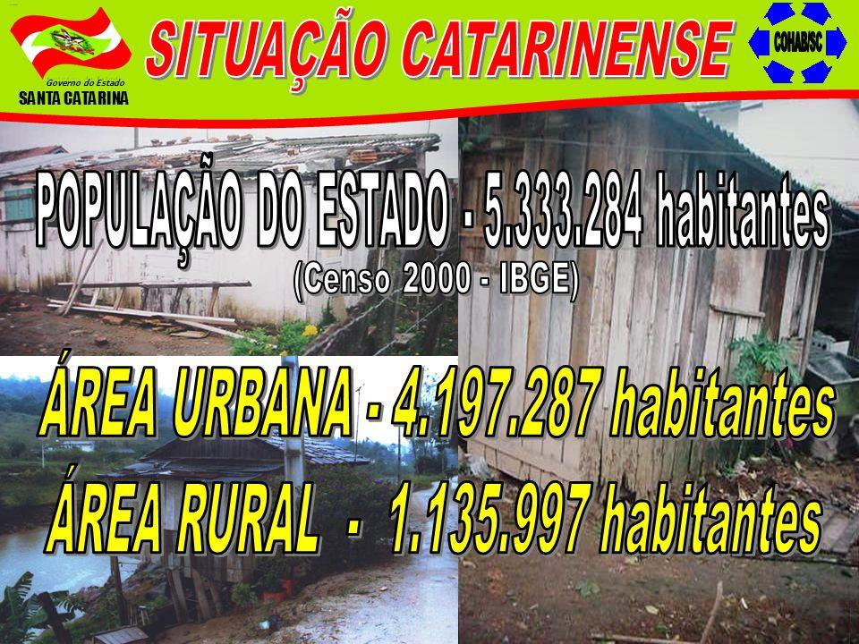ÁREA URBANA - 4.197.287 habitantes