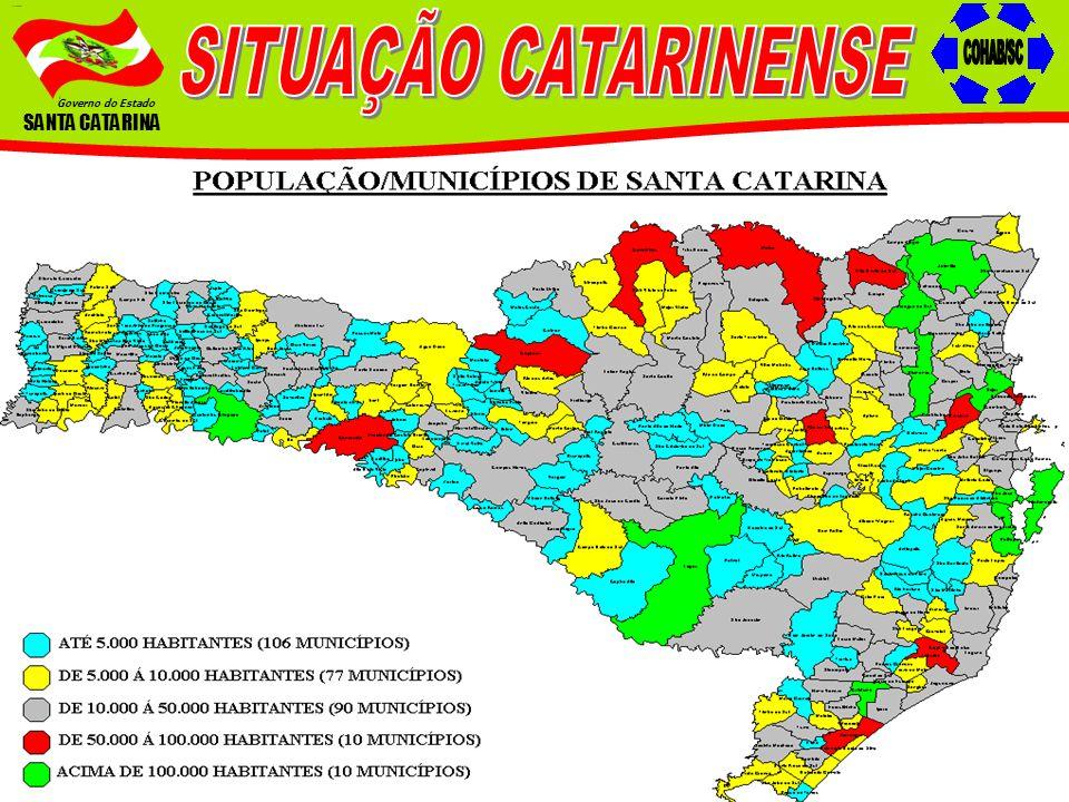 SITUAÇÃO CATARINENSE COHAB/SC Governo do Estado SANTA CATARINA