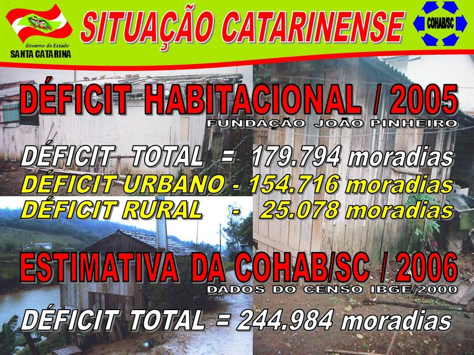DÉFICIT URBANO - 154.716 moradias DÉFICIT RURAL - 25.078 moradias