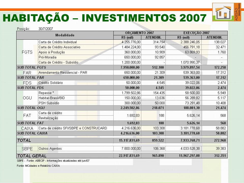 HABITAÇÃO – INVESTIMENTOS 2007