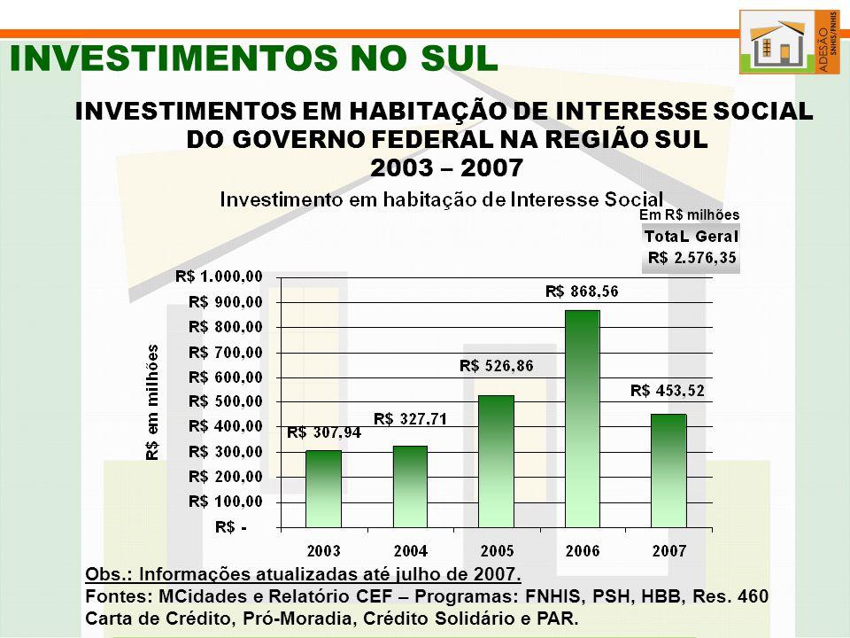 INVESTIMENTOS NO SUL INVESTIMENTOS EM HABITAÇÃO DE INTERESSE SOCIAL