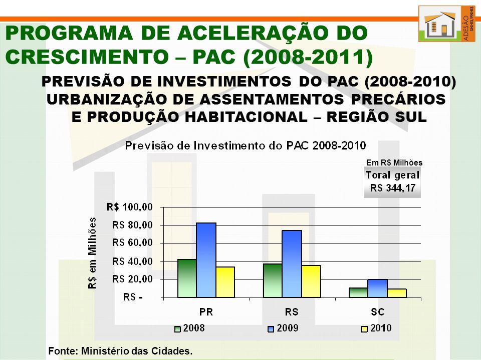 PROGRAMA DE ACELERAÇÃO DO CRESCIMENTO – PAC (2008-2011)