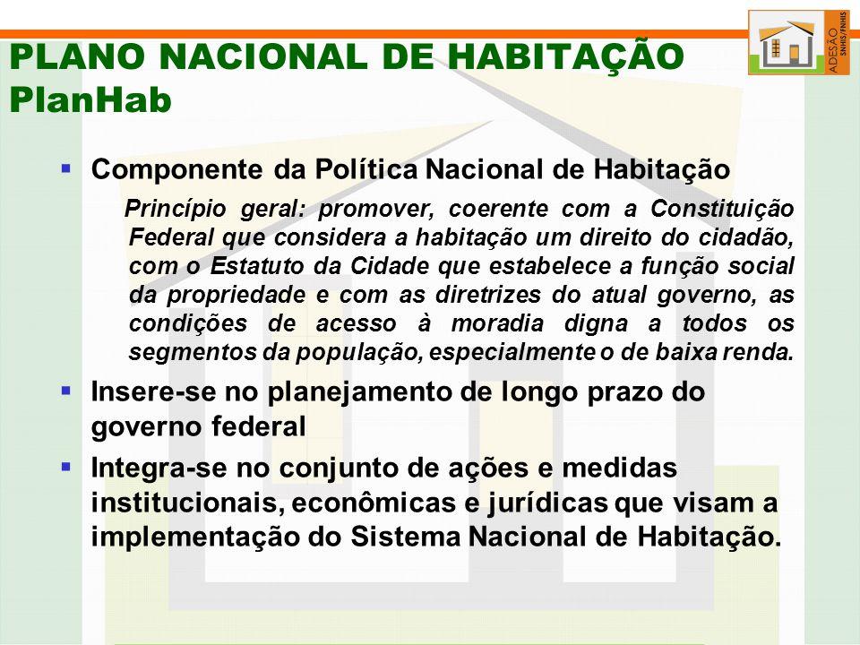 PLANO NACIONAL DE HABITAÇÃO PlanHab
