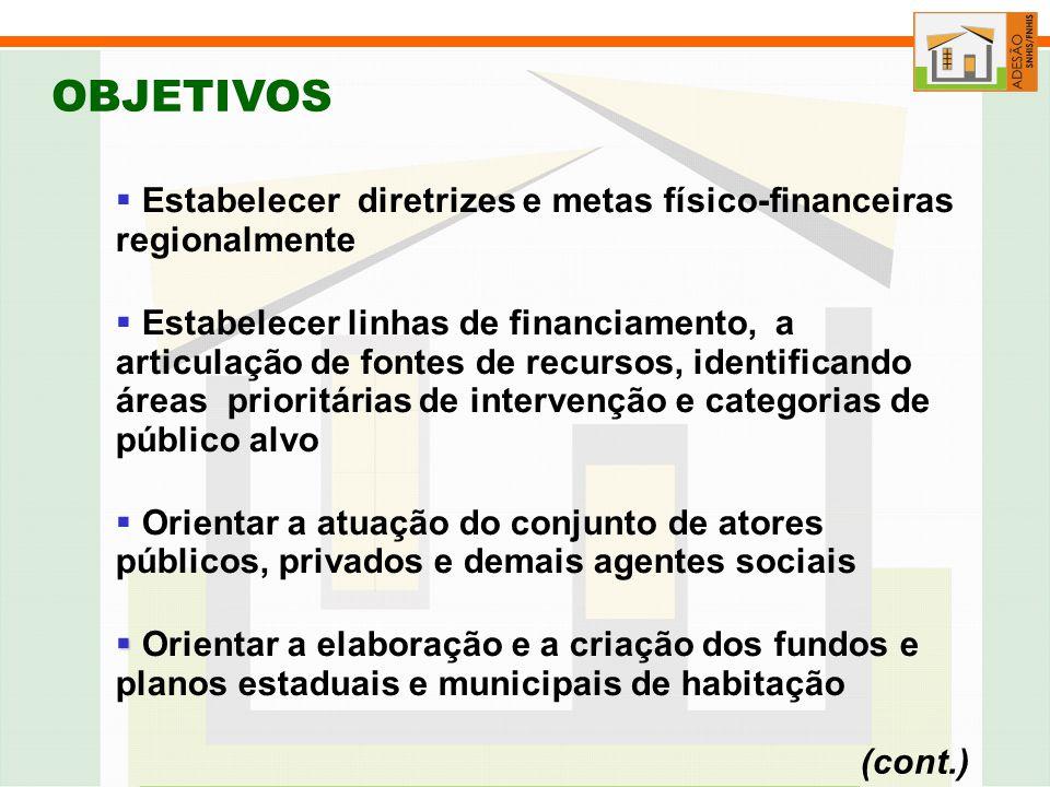 OBJETIVOS Estabelecer diretrizes e metas físico-financeiras regionalmente.