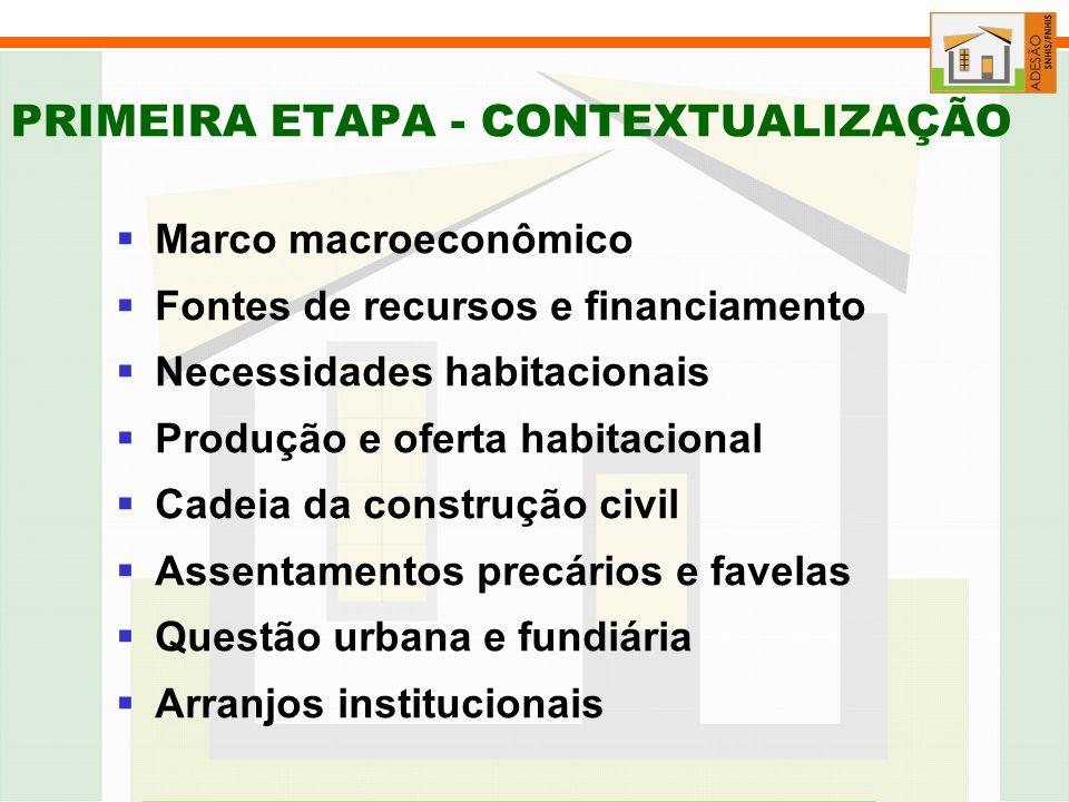 PRIMEIRA ETAPA - CONTEXTUALIZAÇÃO