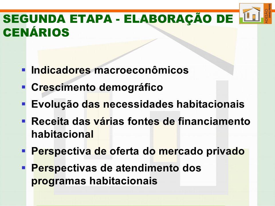 SEGUNDA ETAPA - ELABORAÇÃO DE CENÁRIOS