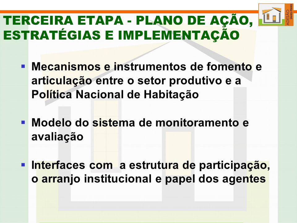TERCEIRA ETAPA - PLANO DE AÇÃO, ESTRATÉGIAS E IMPLEMENTAÇÃO