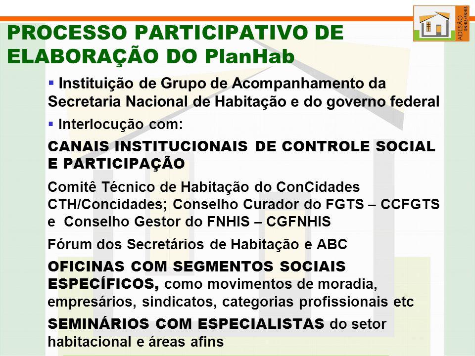 PROCESSO PARTICIPATIVO DE ELABORAÇÃO DO PlanHab