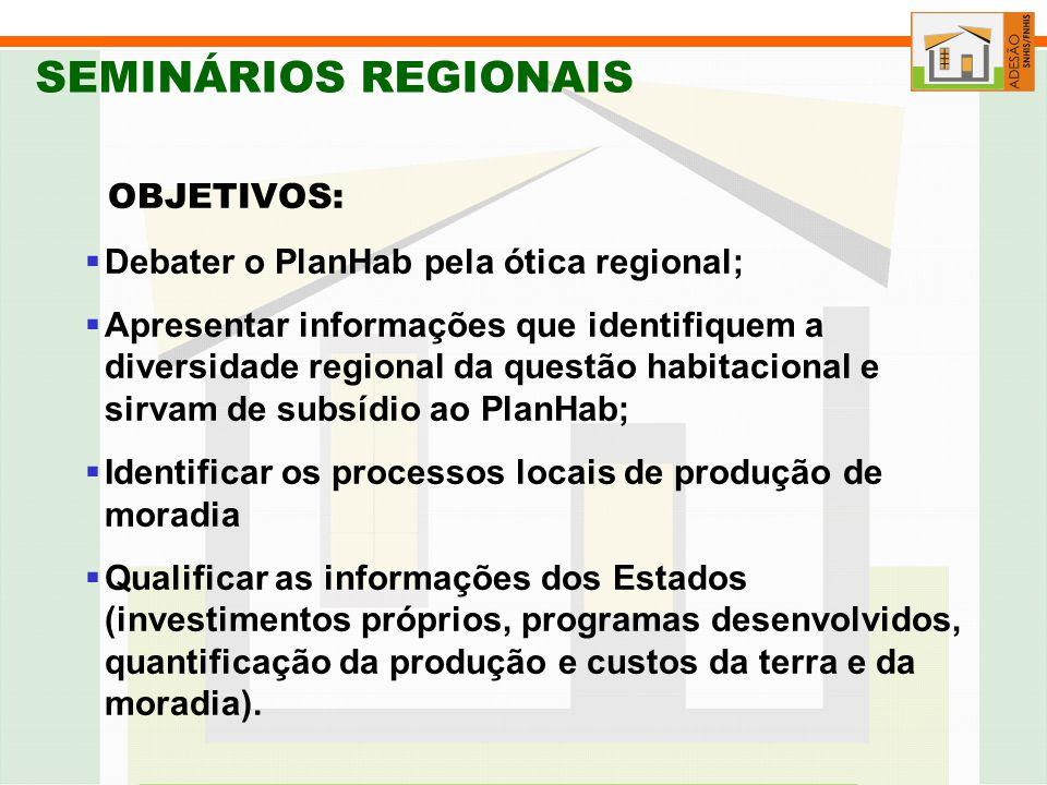 SEMINÁRIOS REGIONAIS OBJETIVOS: Debater o PlanHab pela ótica regional;
