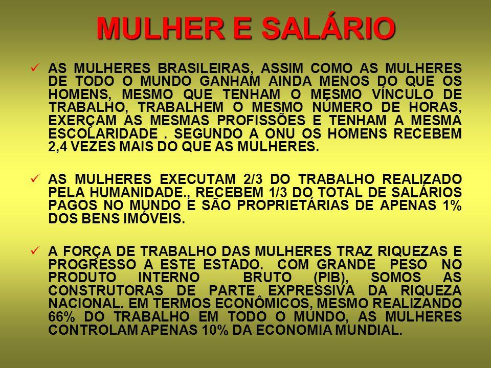 MULHER E SALÁRIO