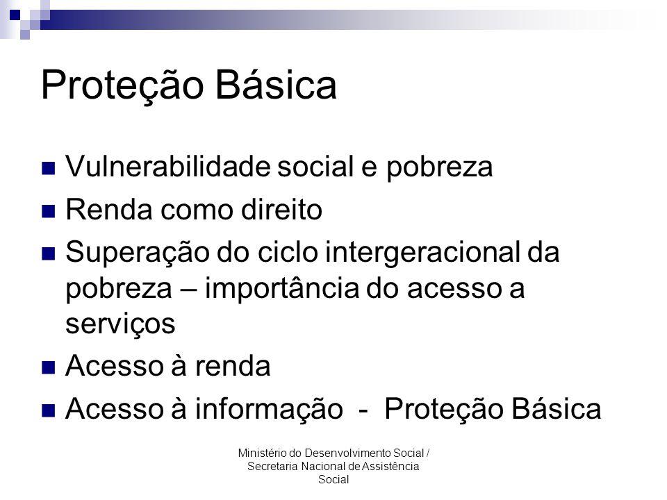 Proteção Básica Vulnerabilidade social e pobreza Renda como direito