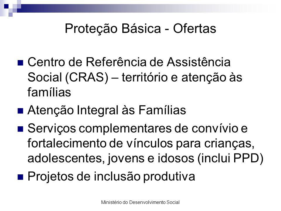 Proteção Básica - Ofertas