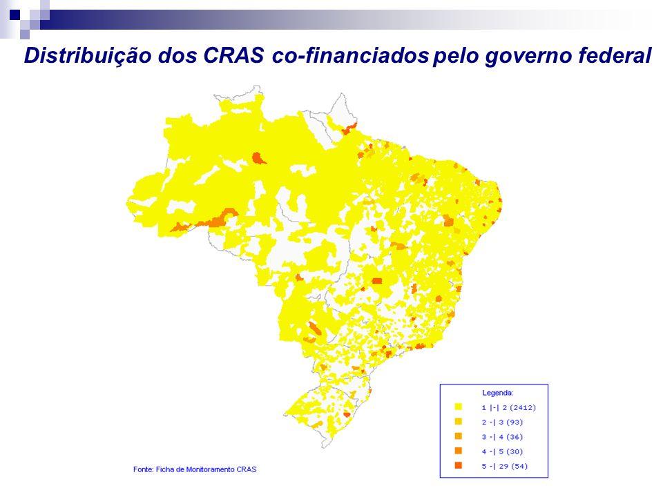 Distribuição dos CRAS co-financiados pelo governo federal