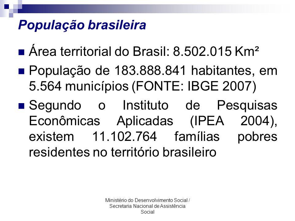 Área territorial do Brasil: 8.502.015 Km²