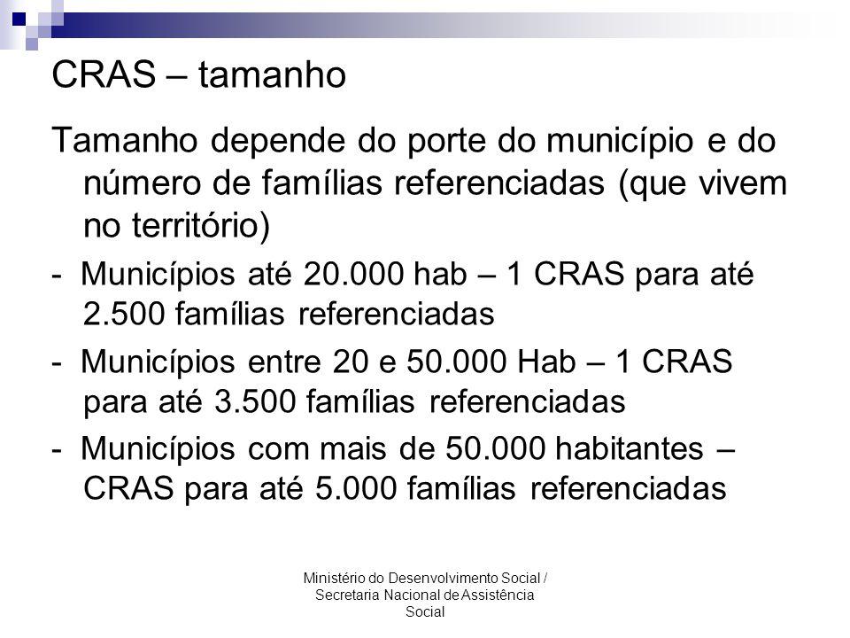 CRAS – tamanho Tamanho depende do porte do município e do número de famílias referenciadas (que vivem no território)