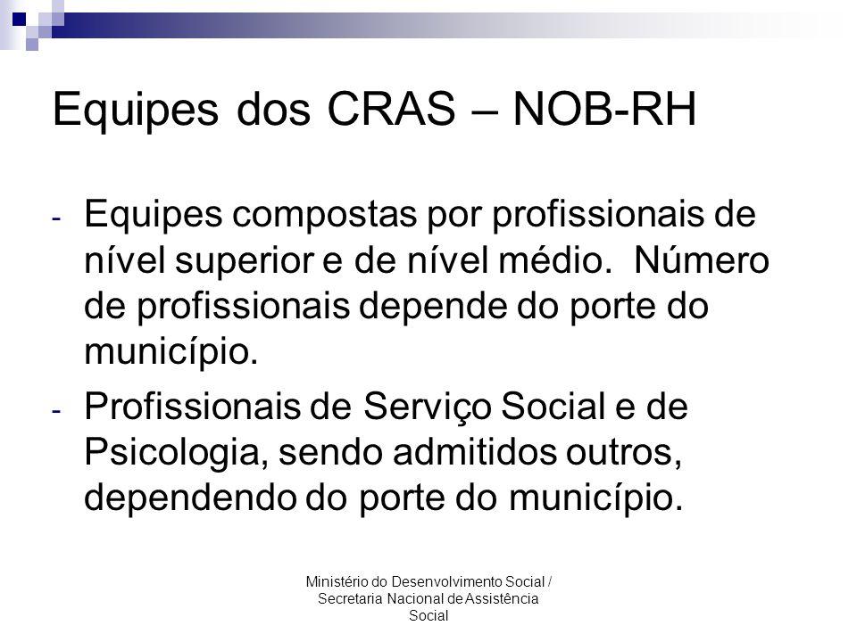 Equipes dos CRAS – NOB-RH