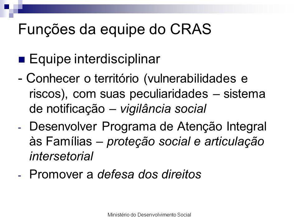 Funções da equipe do CRAS