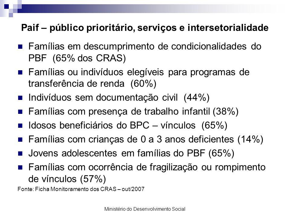 Paif – público prioritário, serviços e intersetorialidade