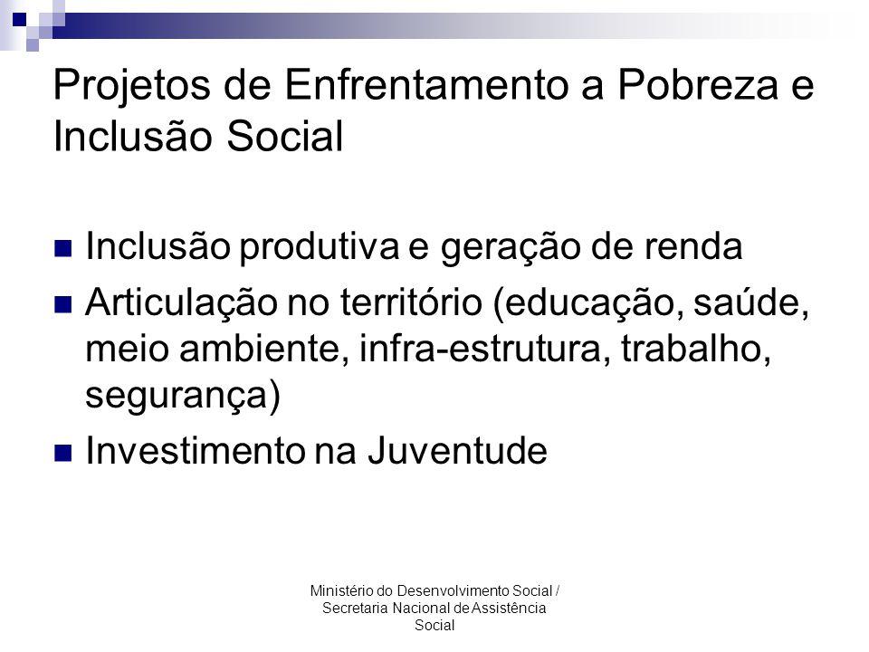 Projetos de Enfrentamento a Pobreza e Inclusão Social