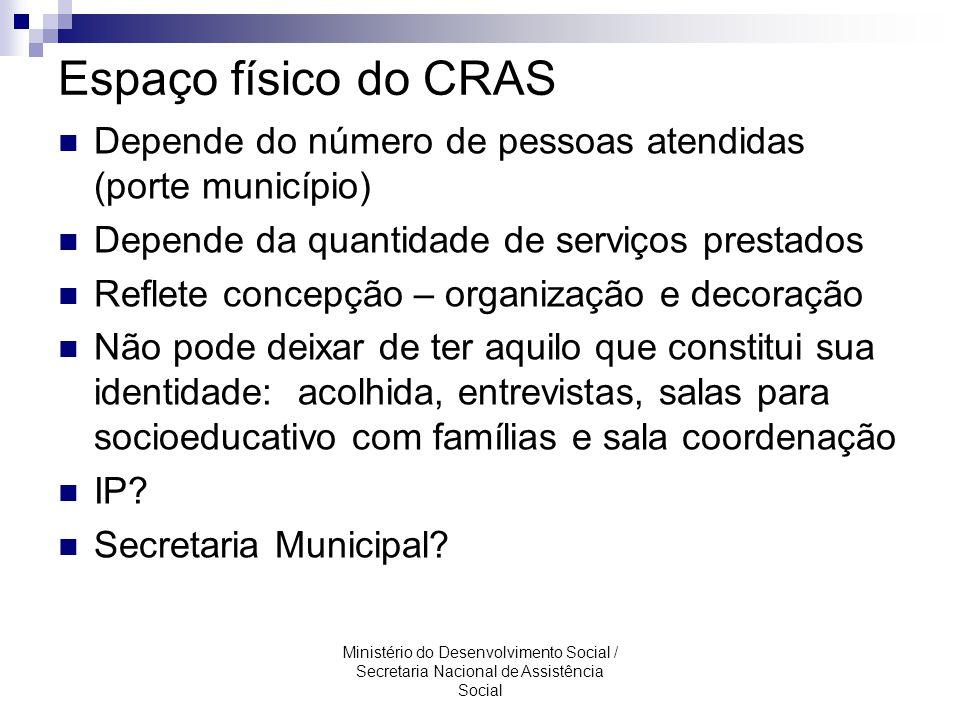 Espaço físico do CRAS Depende do número de pessoas atendidas (porte município) Depende da quantidade de serviços prestados.