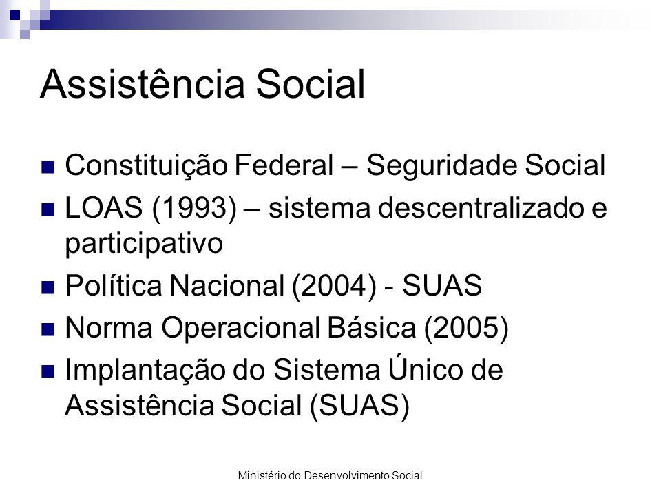 Ministério do Desenvolvimento Social