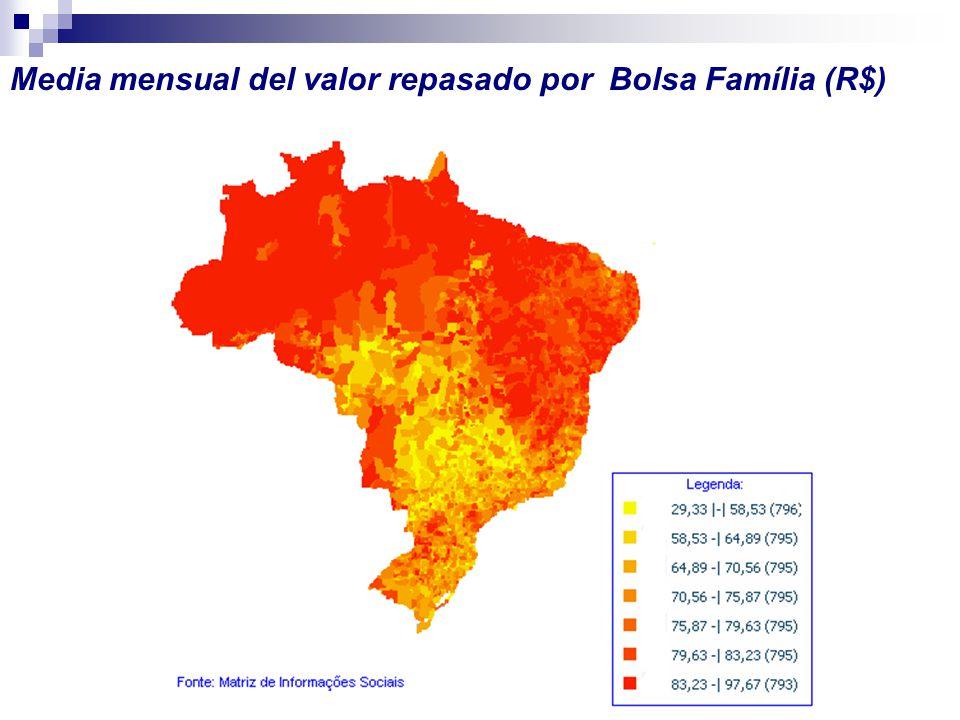 Media mensual del valor repasado por Bolsa Família (R$)