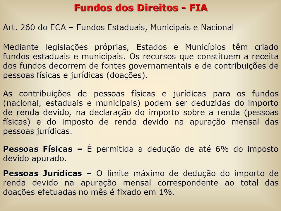 Fundos dos Direitos - FIA
