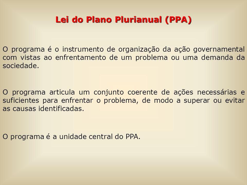 Lei do Plano Plurianual (PPA)