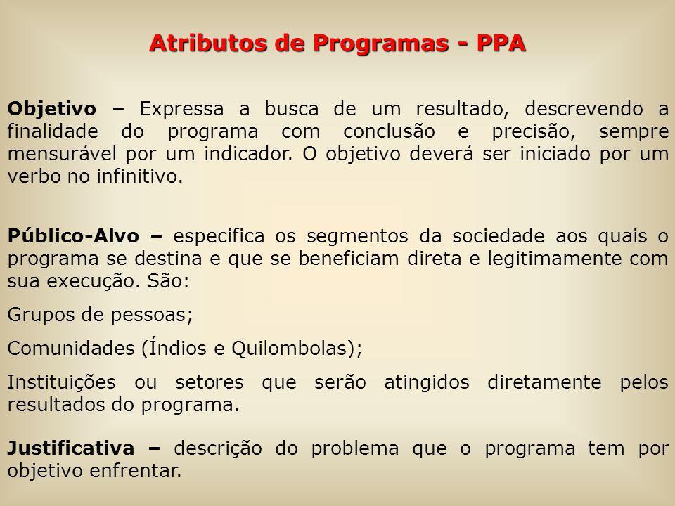 Atributos de Programas - PPA