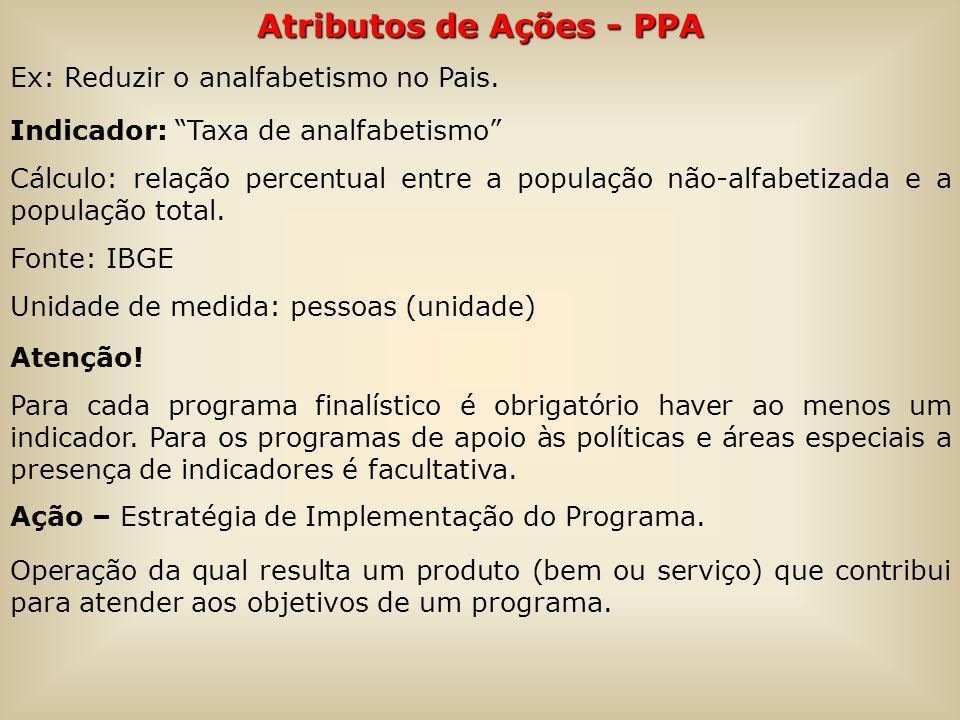 Atributos de Ações - PPA