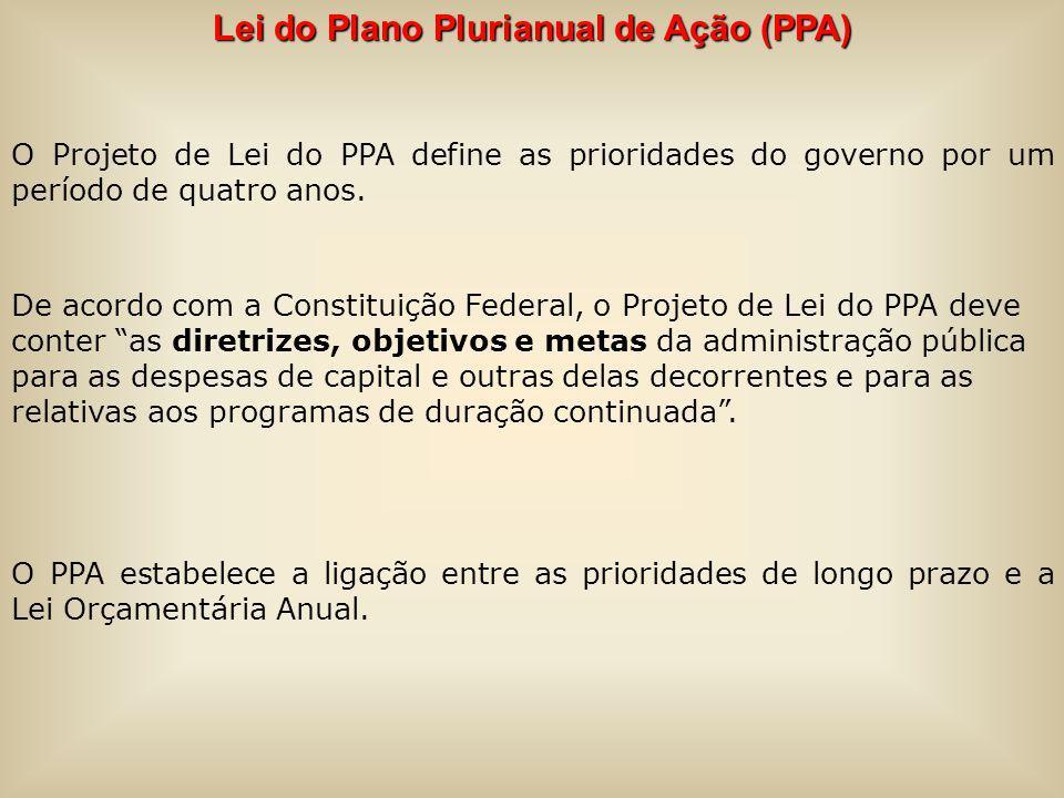 Lei do Plano Plurianual de Ação (PPA)