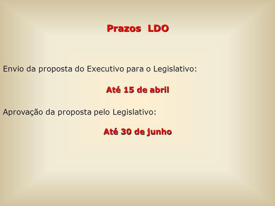 Prazos LDO Envio da proposta do Executivo para o Legislativo: